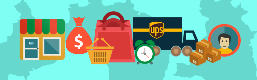 Magento Marketplace UPS Shipping Management