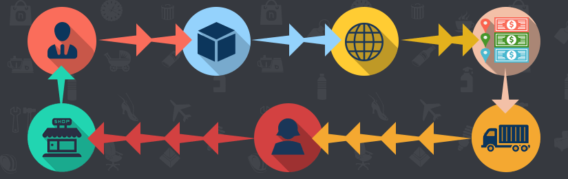 Magento Marketplace Per Country Per Product Shipping