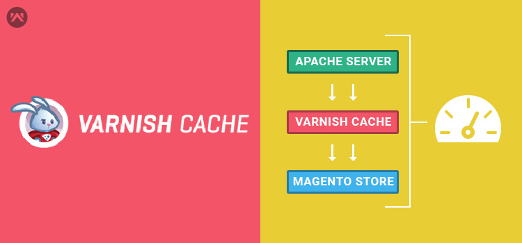 Speed-up your Magento Store with varnish cache.