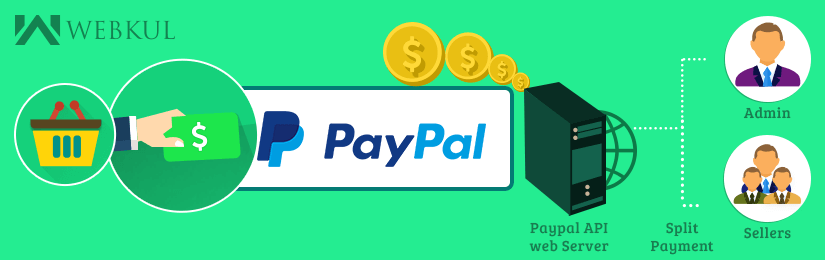 Marketplace Paypal Adaptive Payment For Magento2