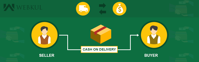Marketplace Cash On Delivery For Magento2