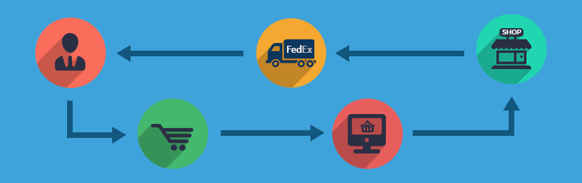 Prestashop Marketplace Fedex Shipping