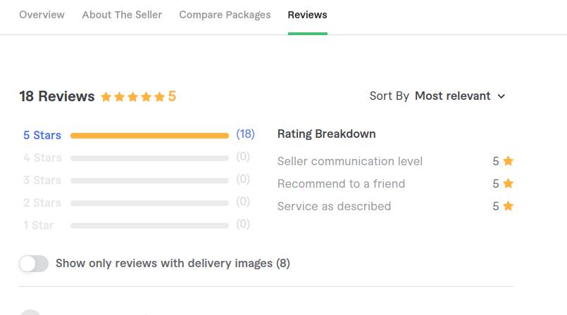 Fiverr- Reviews