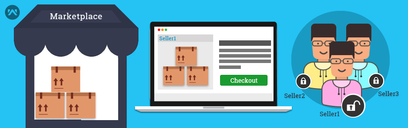 Marketplace Single Seller Checkout For Magento2