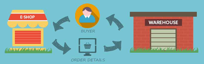 Magento Multi Vendor DropShipping