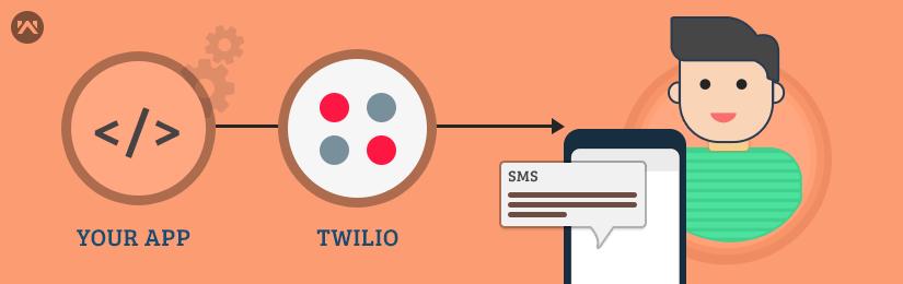 Marketplace Twilio SMS Notification For Magento2