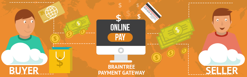 Joomla VirtueMart Marketplace Braintree Payment Gateway