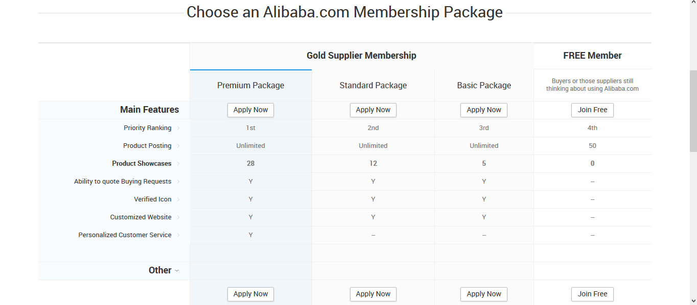 Alibaba-Membership