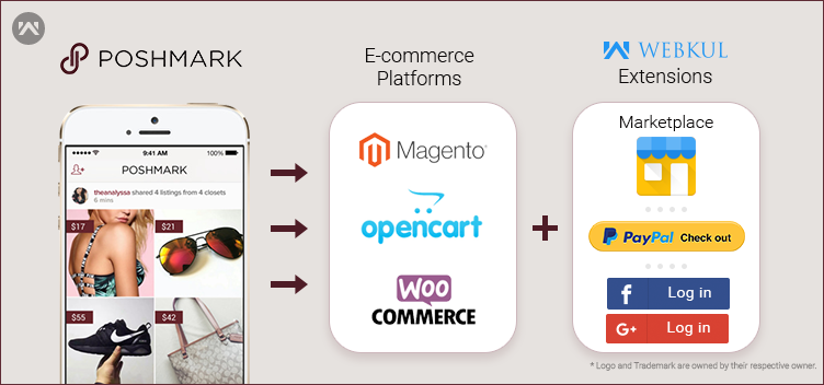 How to build Poshmark clone using Magento, Opencart or WooCommerce?