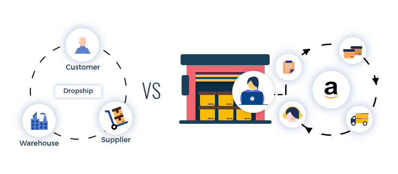 Dropshipping-vs-Fulfillment-by-Amazon