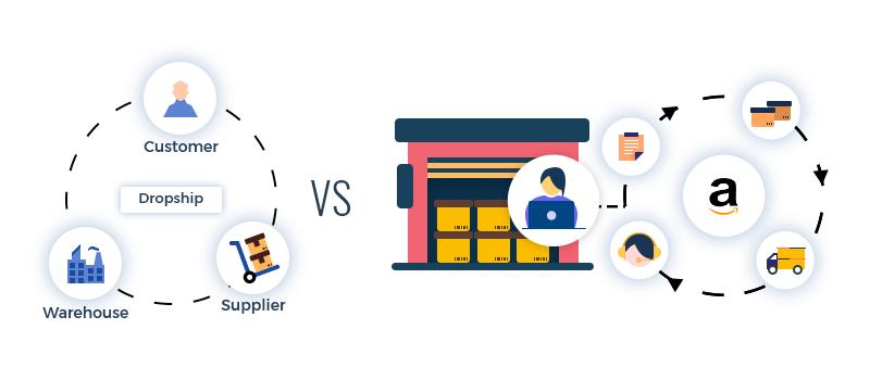 Opencart Multi Vendor Dropship Marketplace | Dropshipper Supplier