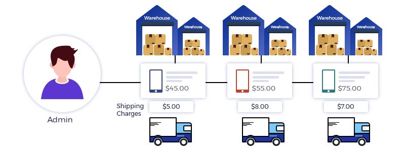 How to start Opencart Multi Vendor Dropship Marketplace?