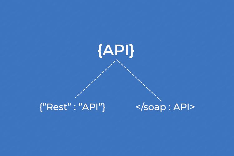 Opencart API development | REST SOAP based headless Application