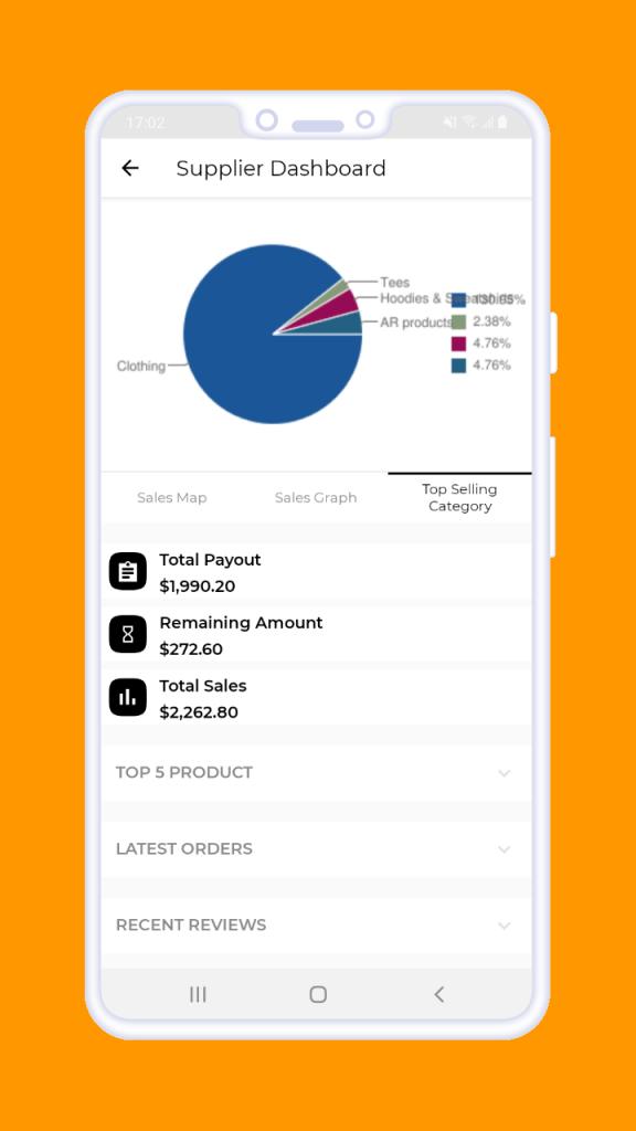 Magento 2 B2B Vendor Mobile App supplier dashboard