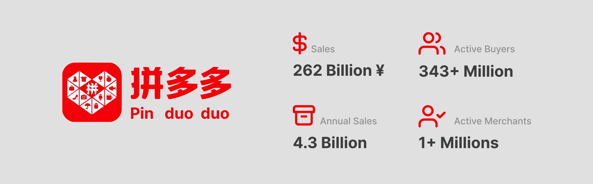 Pinduoduo social commerce app